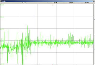 supCGPOS焦炉集气管压力优化解决方案典型案例